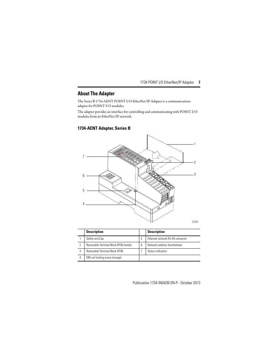 1734 aent series b manual
