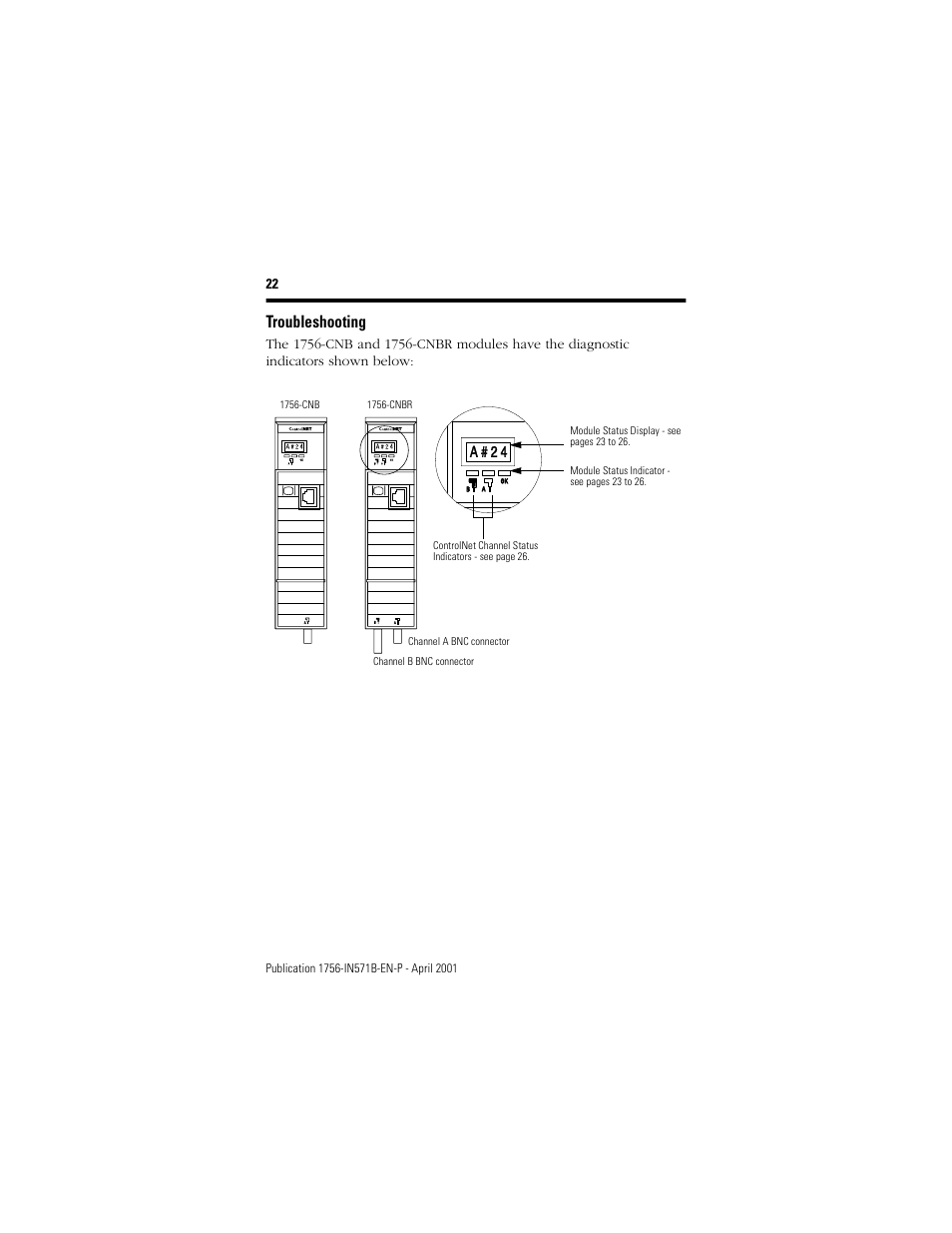 Troubleshooting | Rockwell Automation 1756-CNB ControlLogix