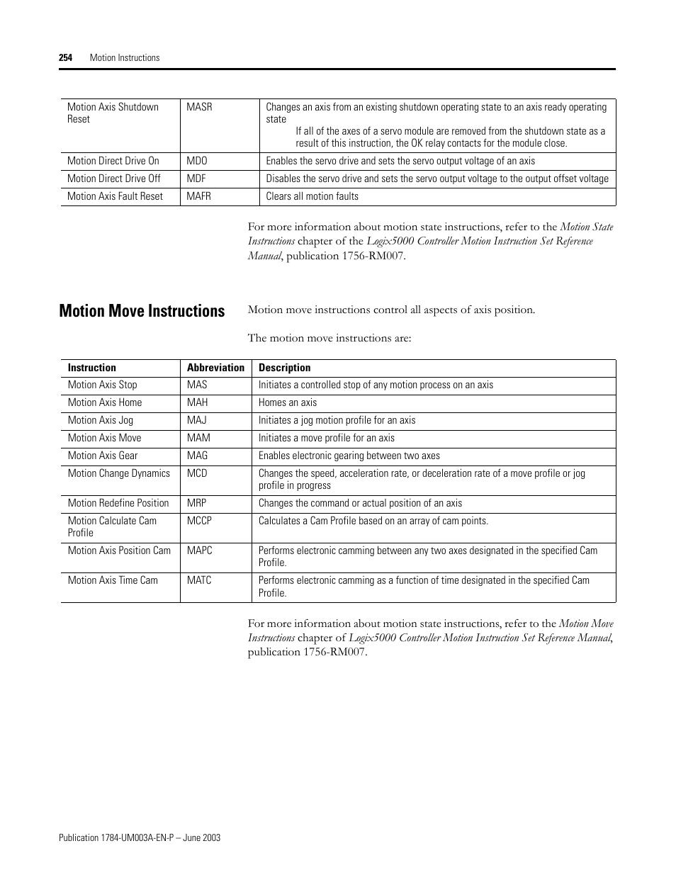 Mag 254 Manual