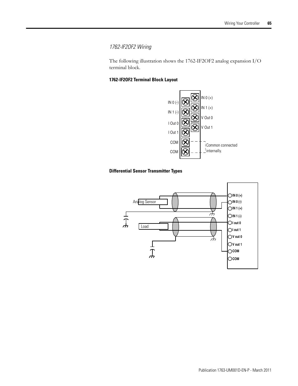 rockwell automation 1763 micrologix 1100 programmable controllers user  manual user manual | page 67 / 256