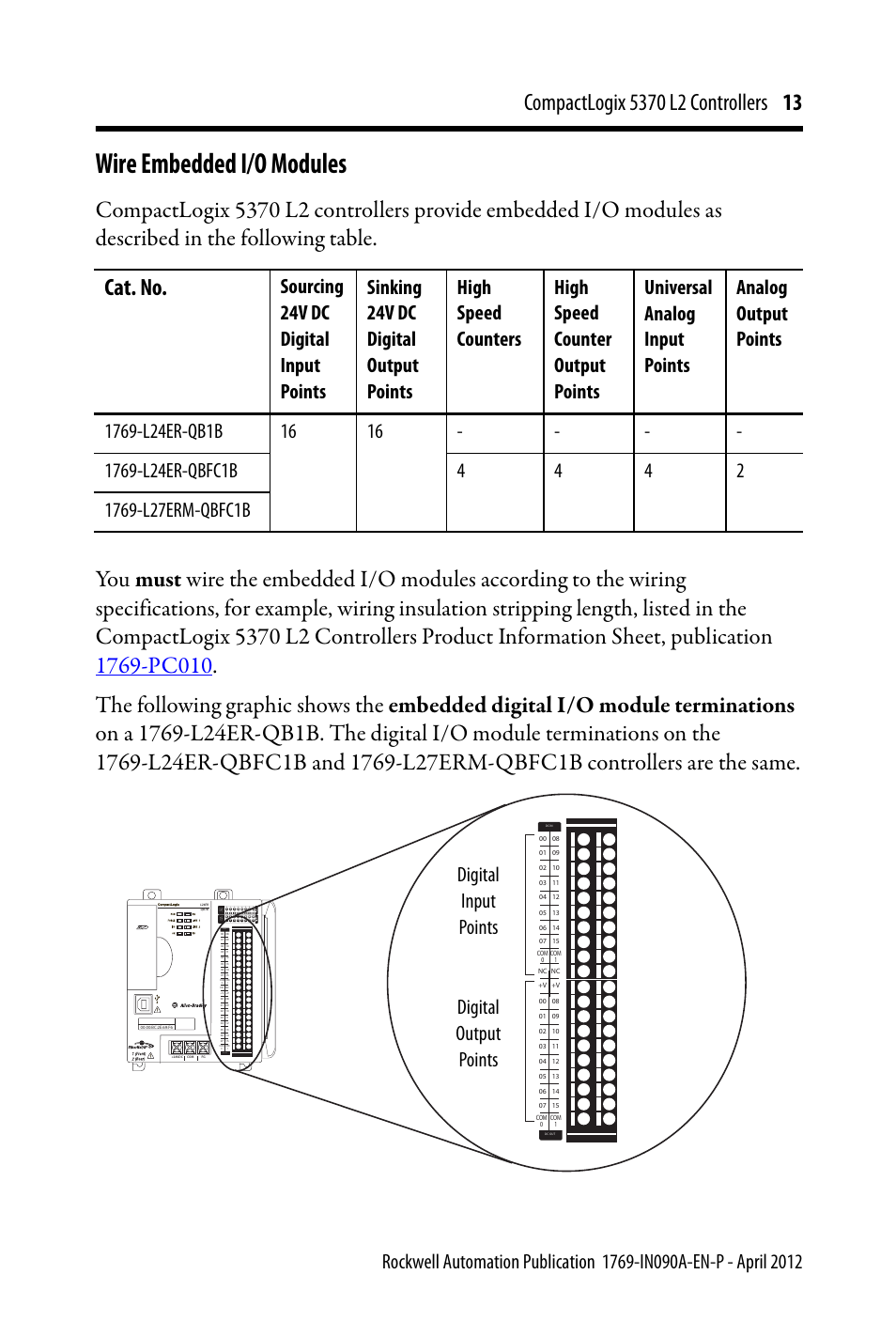 Wire Embedded I O Modules Digital Input Points Digital Output Points Dc Input 24vdc Sink Source 24vdc Source Output Dc Rockwell Automation 1769 L24er Qb1b Qbfc1b Qbfc1b Compactlogix 5370 L2 Controllers Installation Instructions User Manual