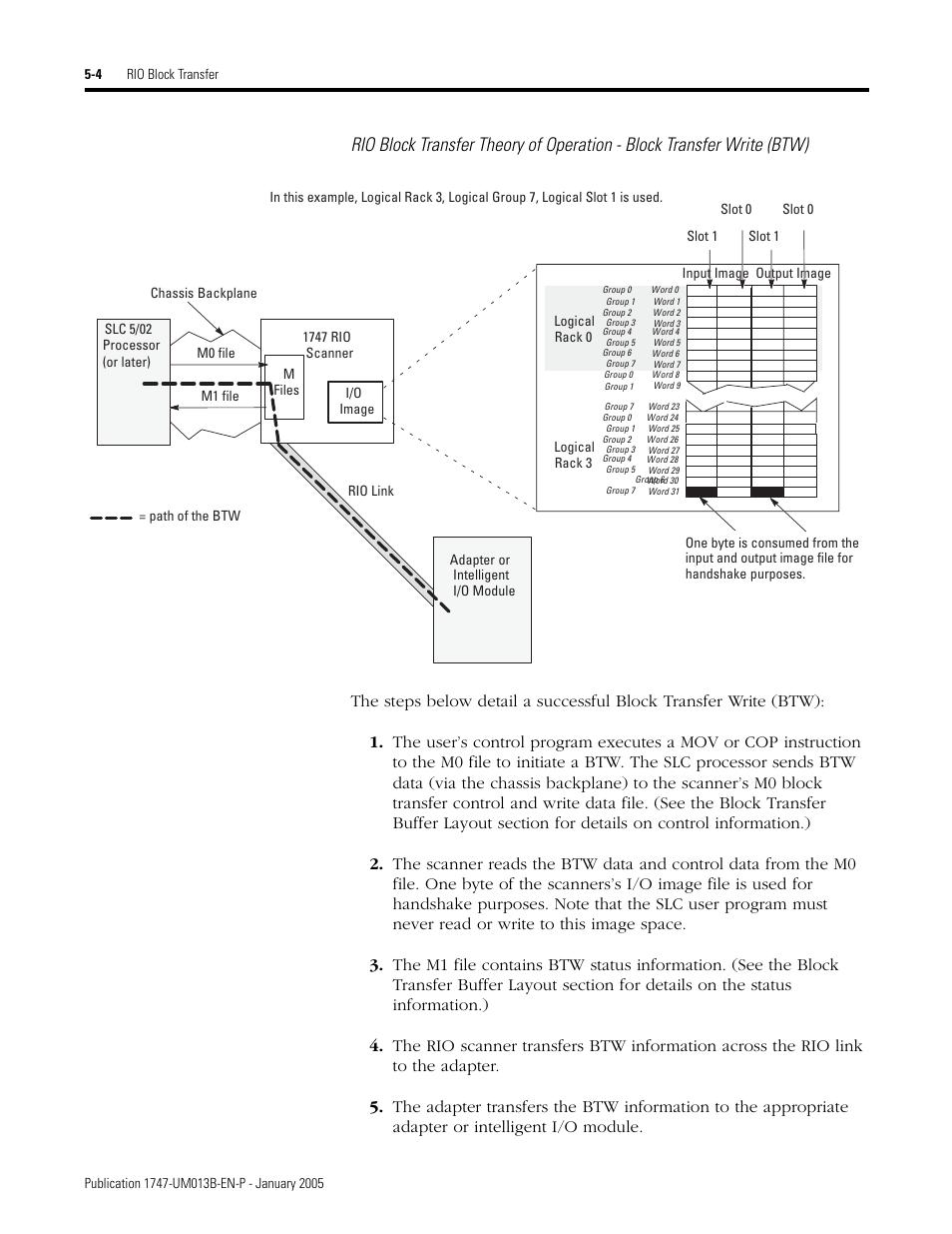 Status leds, status leds -9 | rockwell automation 1747-sn remote i.