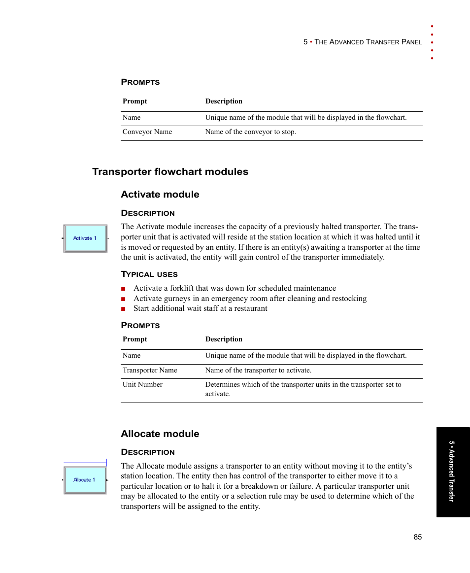 transporter flowchart modules activate module allocate module rh manualsdir com iPad Manual User Guide Template