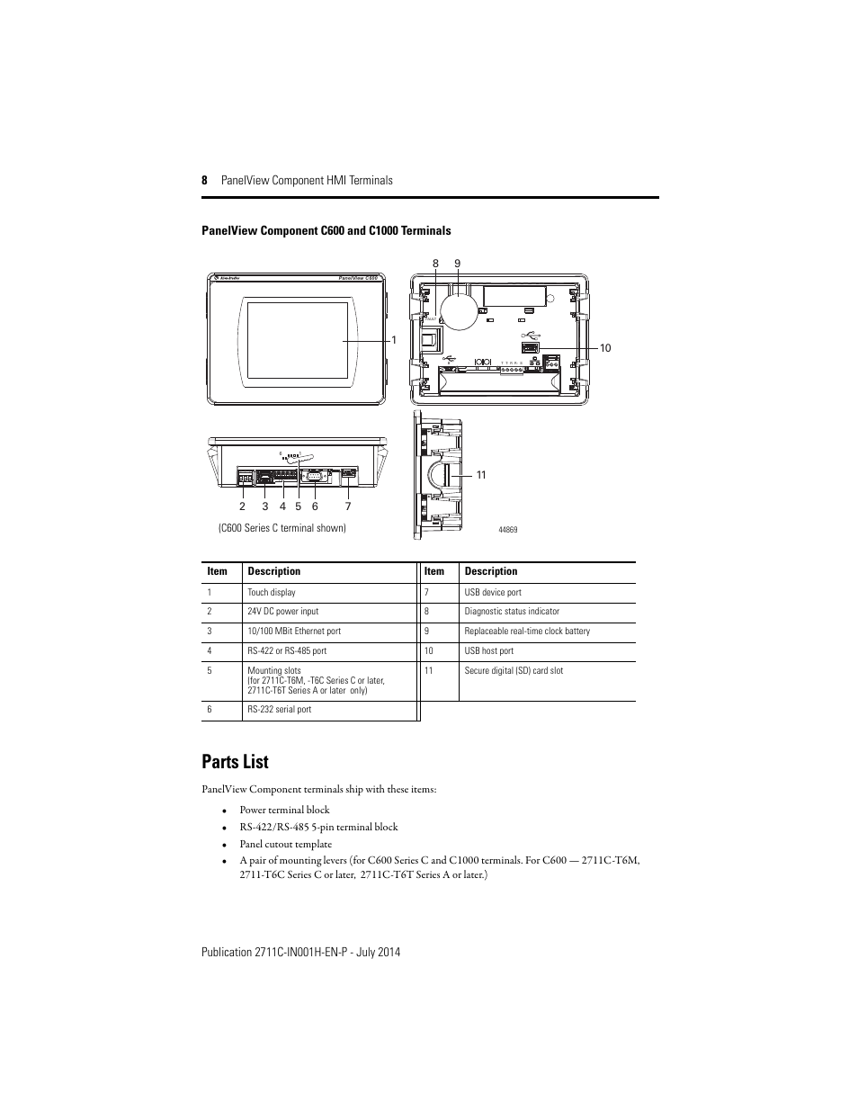 parts list rockwell automation 2711c xxxx panelview component hmi rh manualsdir com