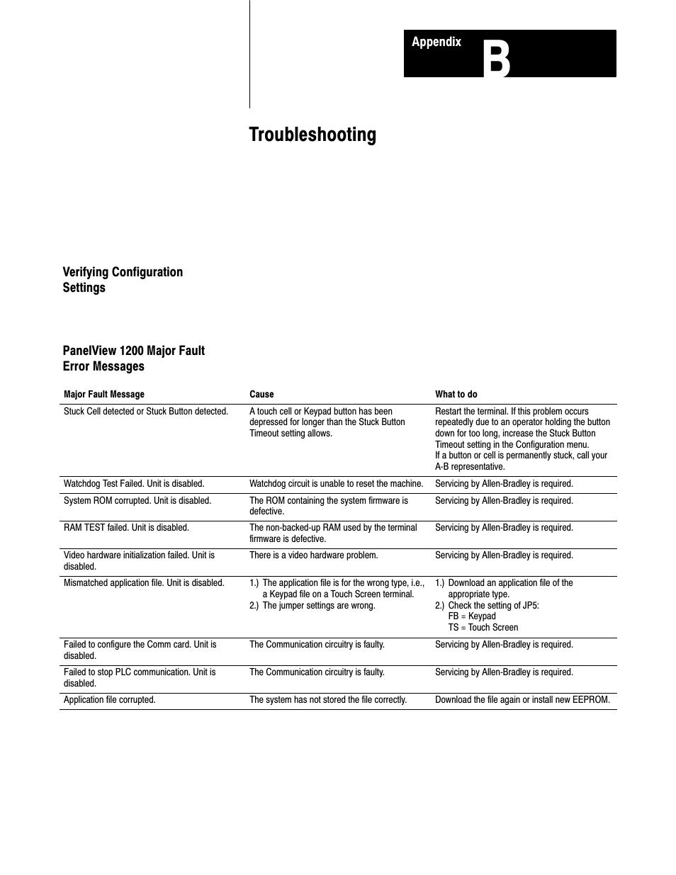 B - troubleshooting, Verifying configuration settings, Panelview