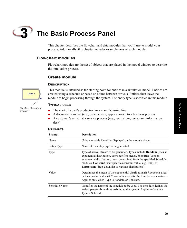 The Basic Process Panel, Flowchart Modules, Create Module