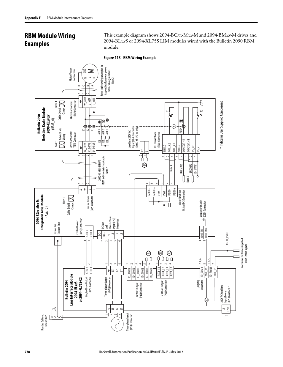 Rbm Module Wiring Examples Figure 118 Example Diagram Ac Modules Rockwell Automation 2094
