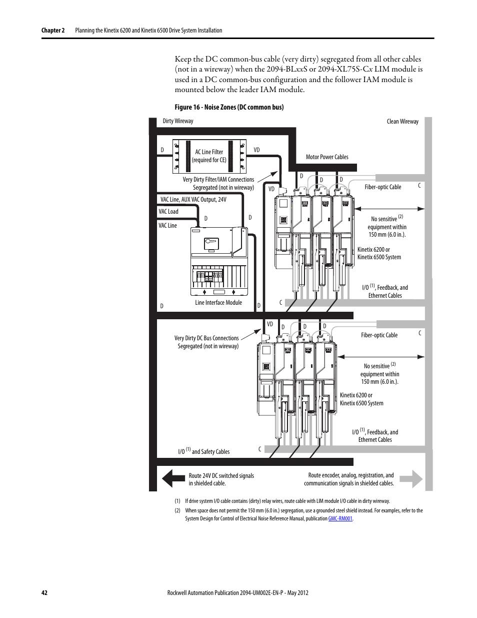 Rockwell Automation 2094-EN02D-M01-Sx Kinetix 6200 and Kinetix 6500 ...