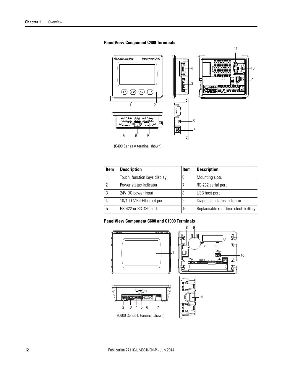 rockwell automation 2711c xxxx panelview component hmi terminals rh manualsdir com PanelView Component Design Station PanelView Component Tutorial