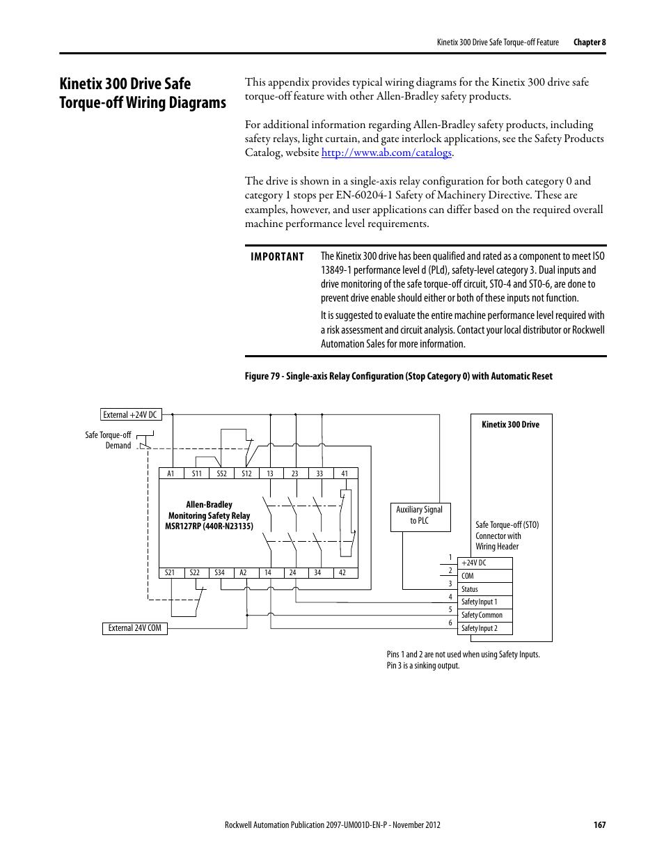allen bradley relay wiring diagram kinetix 300 drive safe torque off wiring diagrams rockwell  kinetix 300 drive safe torque off