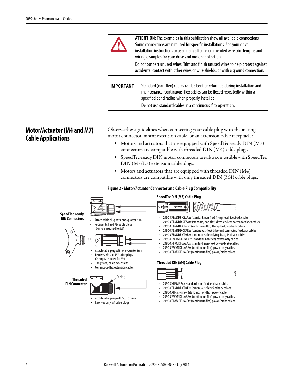 Motor/actuator (m4 and m7) cable applications | Rockwell Automation ...