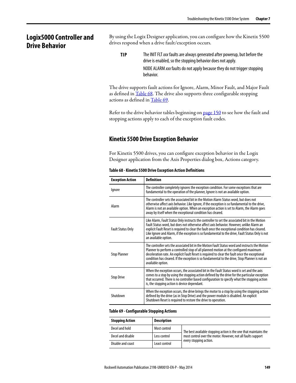 Logix5000 controller and drive behavior, Kinetix 5500 drive