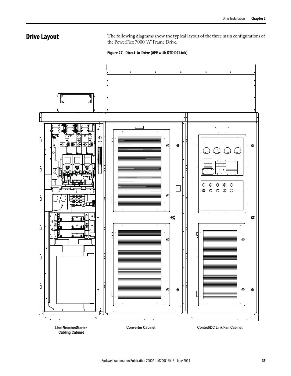 Drive layout   Rockwell Automation 7000A PowerFlex Medium Voltage AC ...