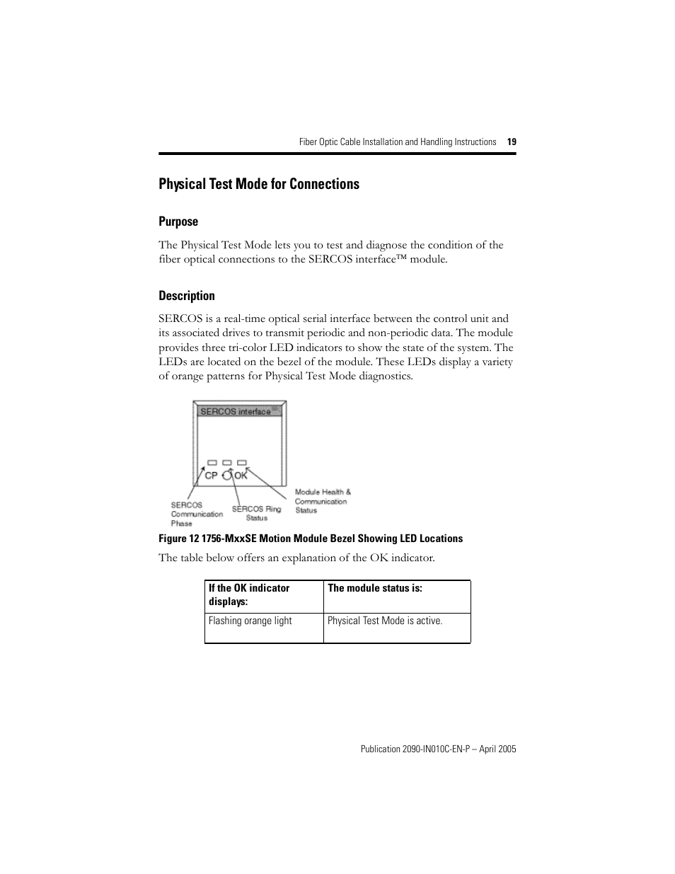 Physical Test Mode For Connections Purpose Description Rockwell Tri Color Led Wiring Of A Automation 2090 Xxx Fiber Optic Cable Installation And Handling Instructions User Manual