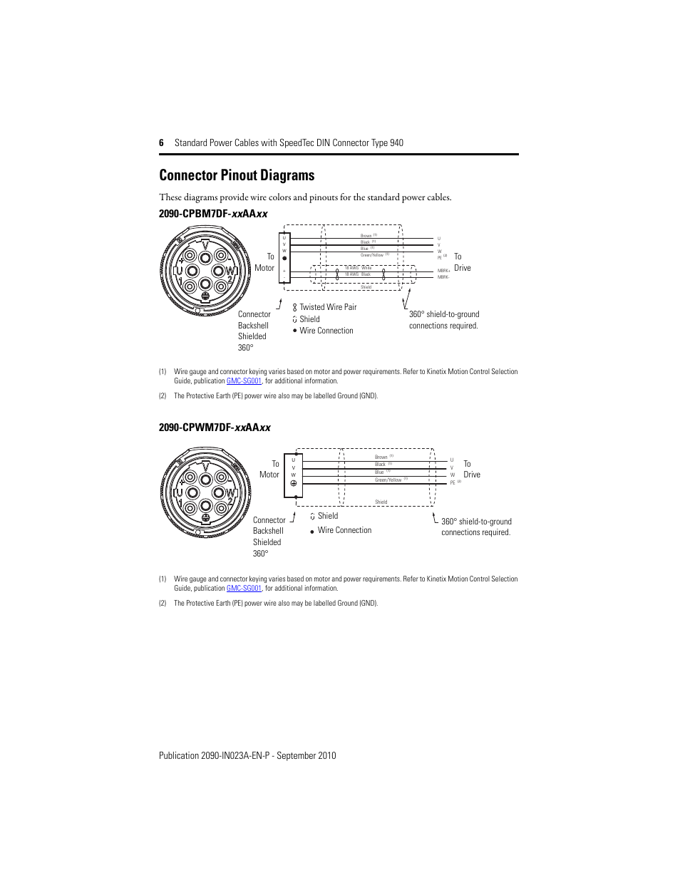 Awesome Wire Selection Guide Ideas - Simple Wiring Diagram Images ...