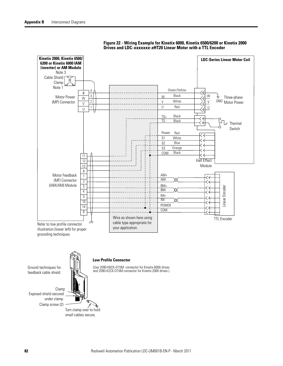 Ultra3000 Drives And Ldc Rockwell Automation Iron Core Linear Servo Wiring Red Black White Motors User Manual Page 82 98