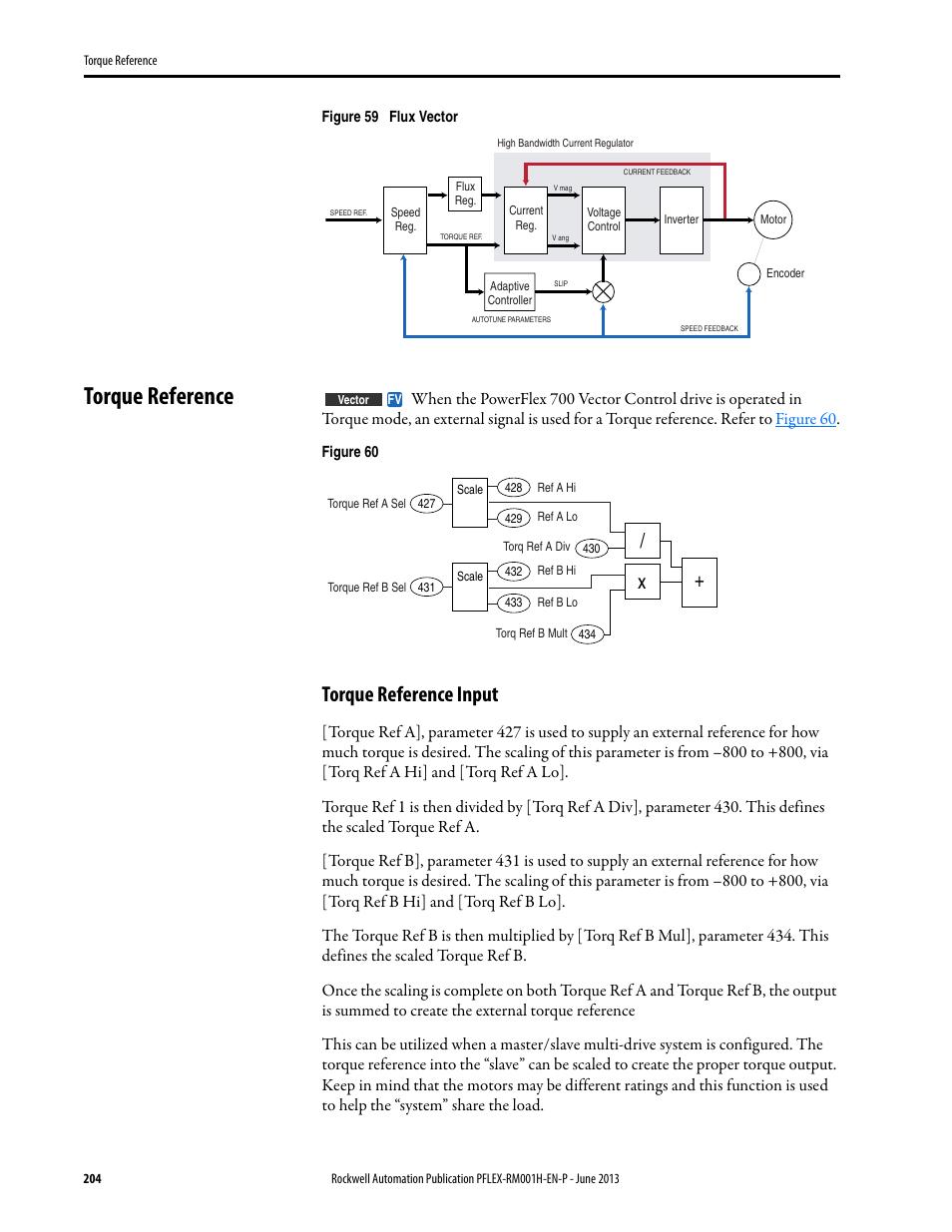 Powerflex 700 Feedback Wiring Diagram Libraries Rockwell