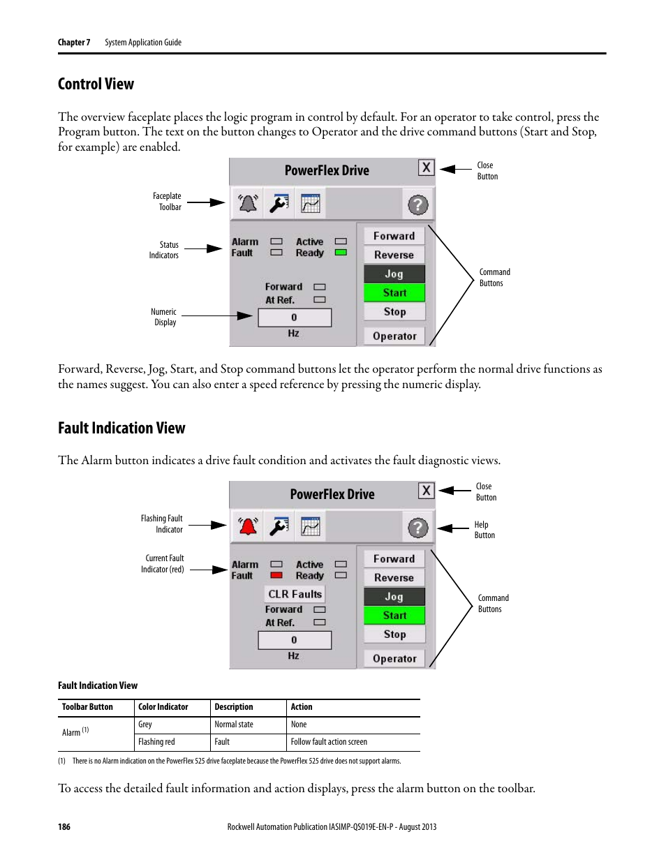Control view, Fault indication view, Control view fault