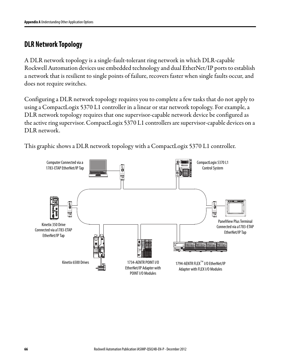 dlr network topology | rockwell automation 1769-l16er -bb1b_l18er-bb1b_l18erm-bb1b compactlogix 5370 l1 controllers system quick  start user manual | page 66