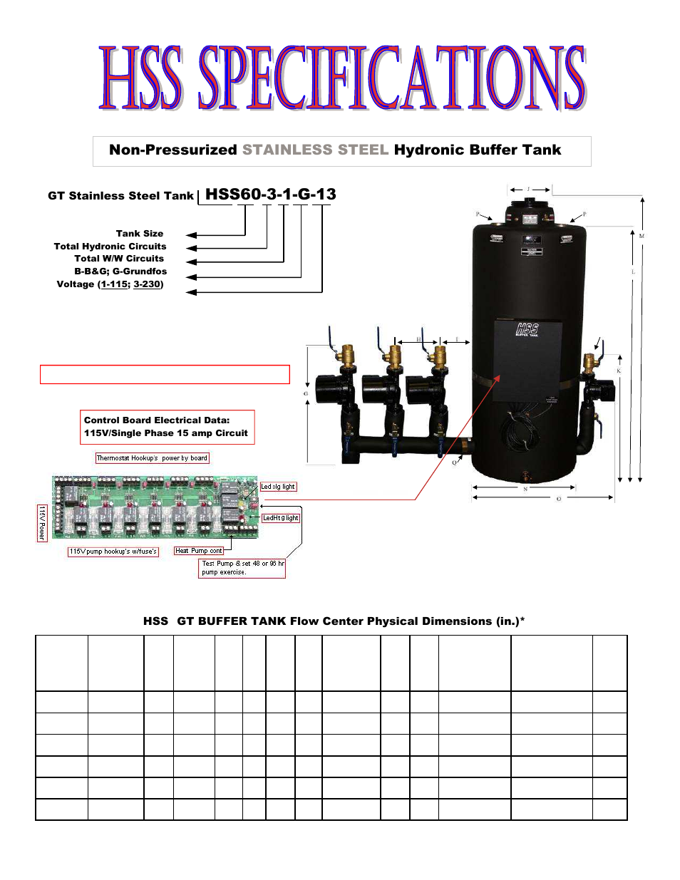 Buffer Tank Wiring Diagram Hss Electrical Diagrams Further Fender Bd Mfg User Manual Page 9 10 Stratocaster Color