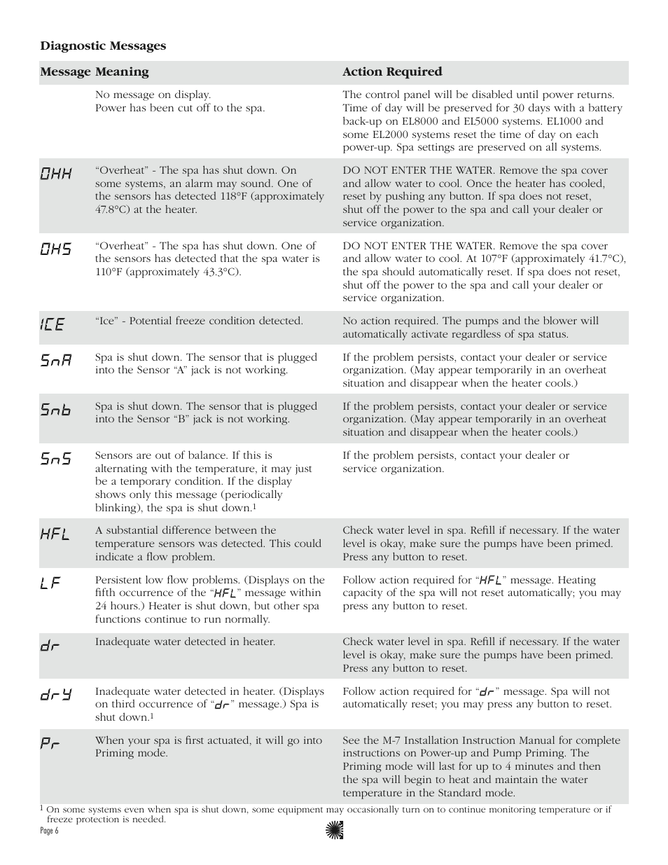 Balboa Water Group Manual Guide