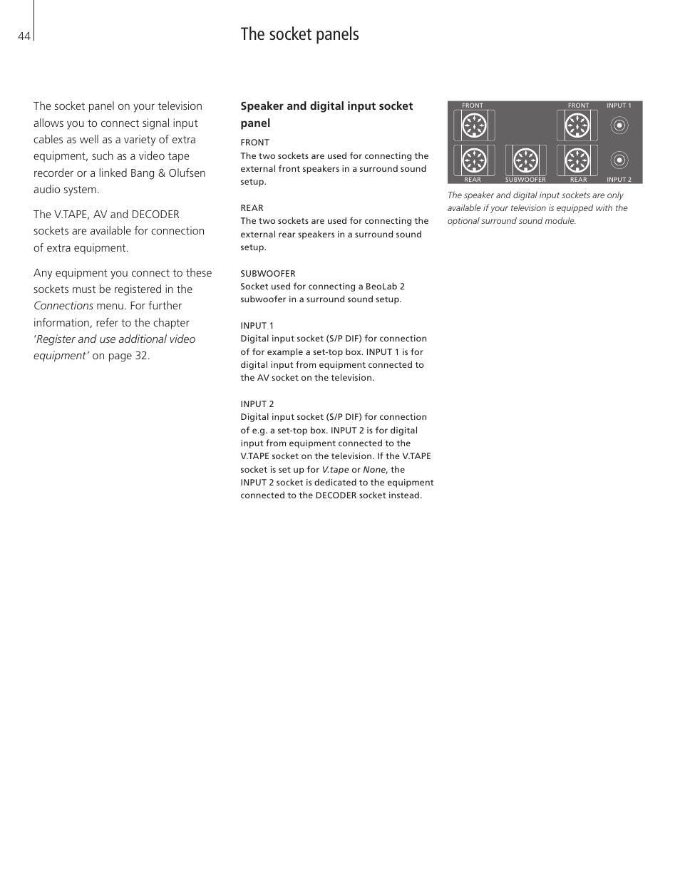 The socket panels, Speaker and digital input socket panel | Bang & Olufsen  BeoVision 3