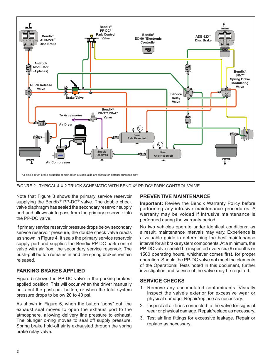 Service Manual  Repair Guides Bendix System 10