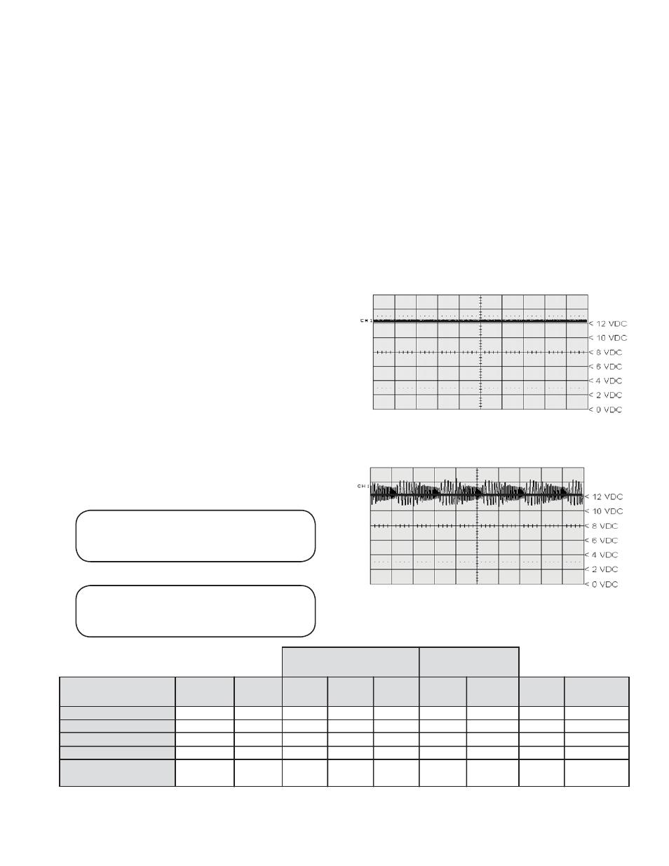 bendix abs codes ec30