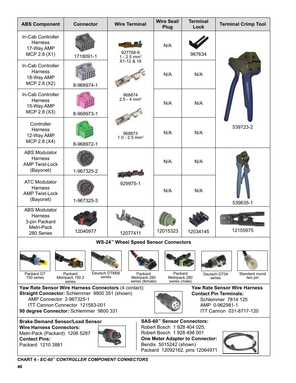 bendix-commercial-vehicle-systems-ec-60-esp-controllers-adv-page46  Amp To Wiring Diagram on trailer receptacle, 240 volt plug, rv service box, rv extension cord, rv power, rv inverter, round rv power plug, rv pedestal, welding receptacle, welder outlet, rv generator, locking receptacle rv, gfci breaker,