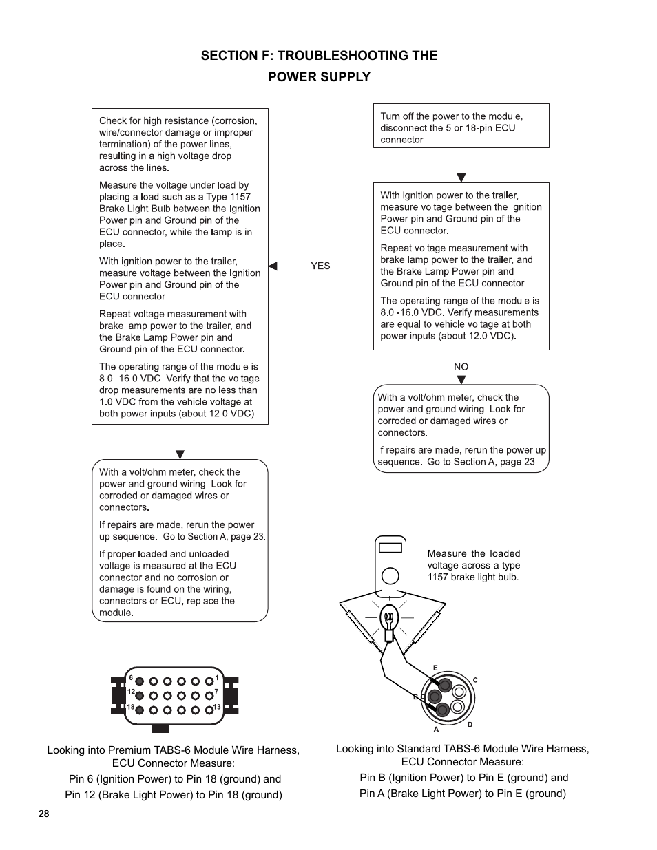 Bendix Commercial Vehicle Systems Tabs 6 Trailer Abs Module User 18 Pin Connector Wiring Harness Manual Page 28 32