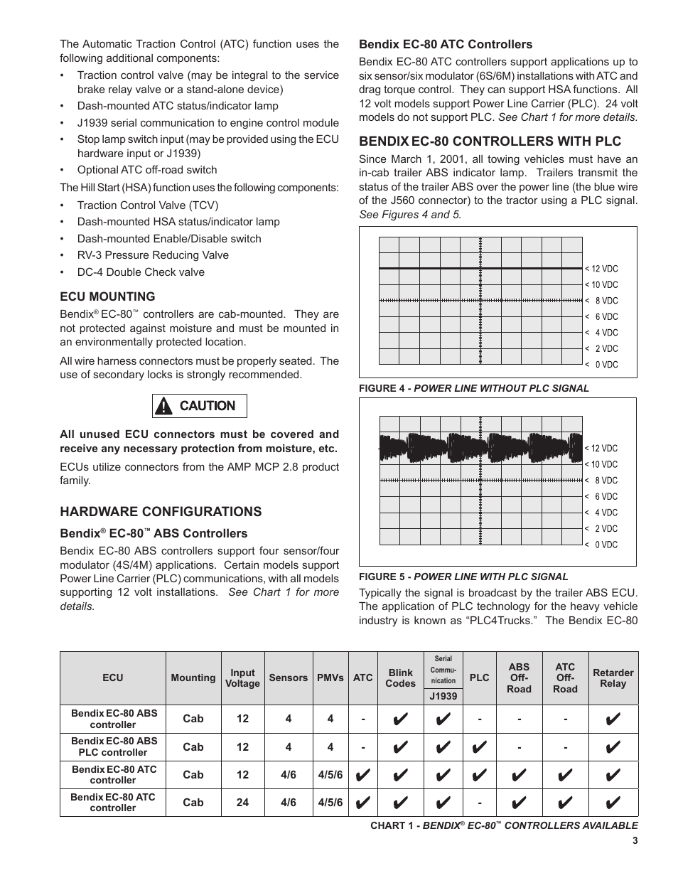 General safety guidelines, Bendix, Ec-80 controllers with plc | Hardware  configurations |