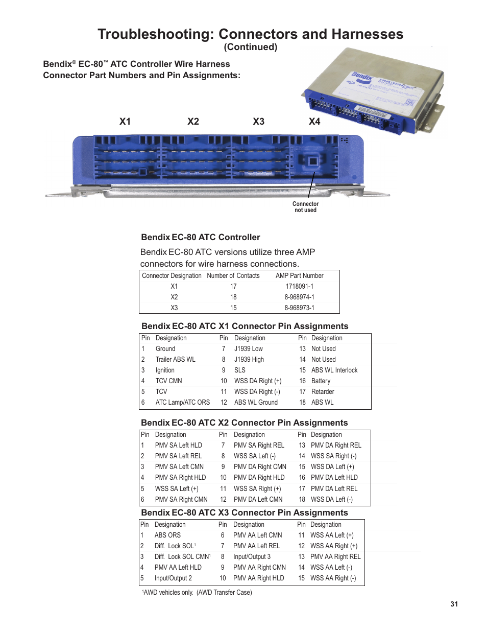 Troubleshooting Connectors And Harnesses X1 X4 X2 X3 Continued 3 Pin Wire Harness Connector Bendix Commercial Vehicle Systems Ec 80 Abs Atc Sd User Manual Page 31 44