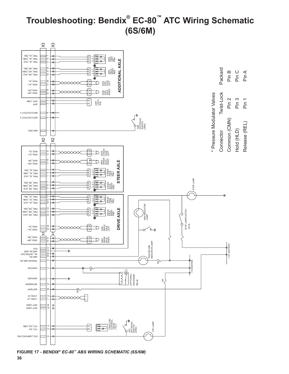 Bendix Abs Wiring Just Another Diagram Blog Ec 30 Troubleshooting 80 Atc Schematic 6s 6m Rh Manualsdir Com Module Trailer