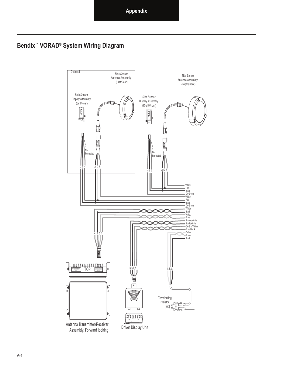 Bendix, Vorad, System wiring diagram | Appendix | Bendix Commercial Vehicle  Systems VORAD EVT