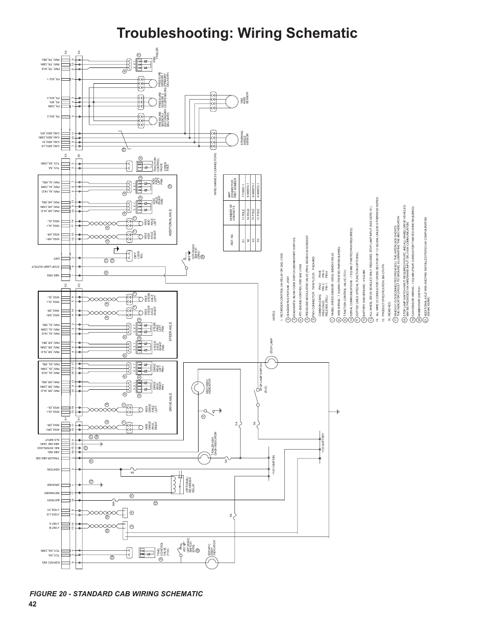 Troubleshooting Wiring Schematic Figure 20 Standard Cab Esp Diagrams Bendix Commercial Vehicle