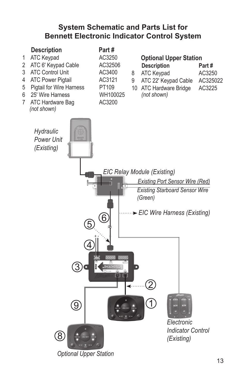 Bennett Marine Auto Tab Control User Manual Page 13 16 Wiring Diagram Pigtails For Automotive
