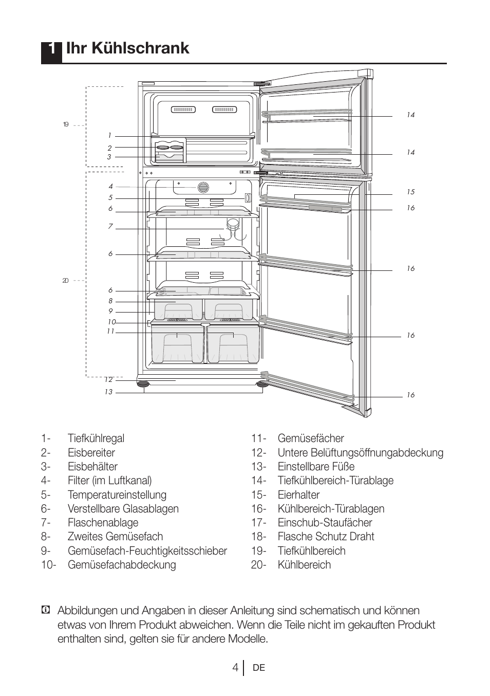 1ihr kühlschrank | Blomberg DNE 9860 X A+ User Manual | Page 25 / 81 ...