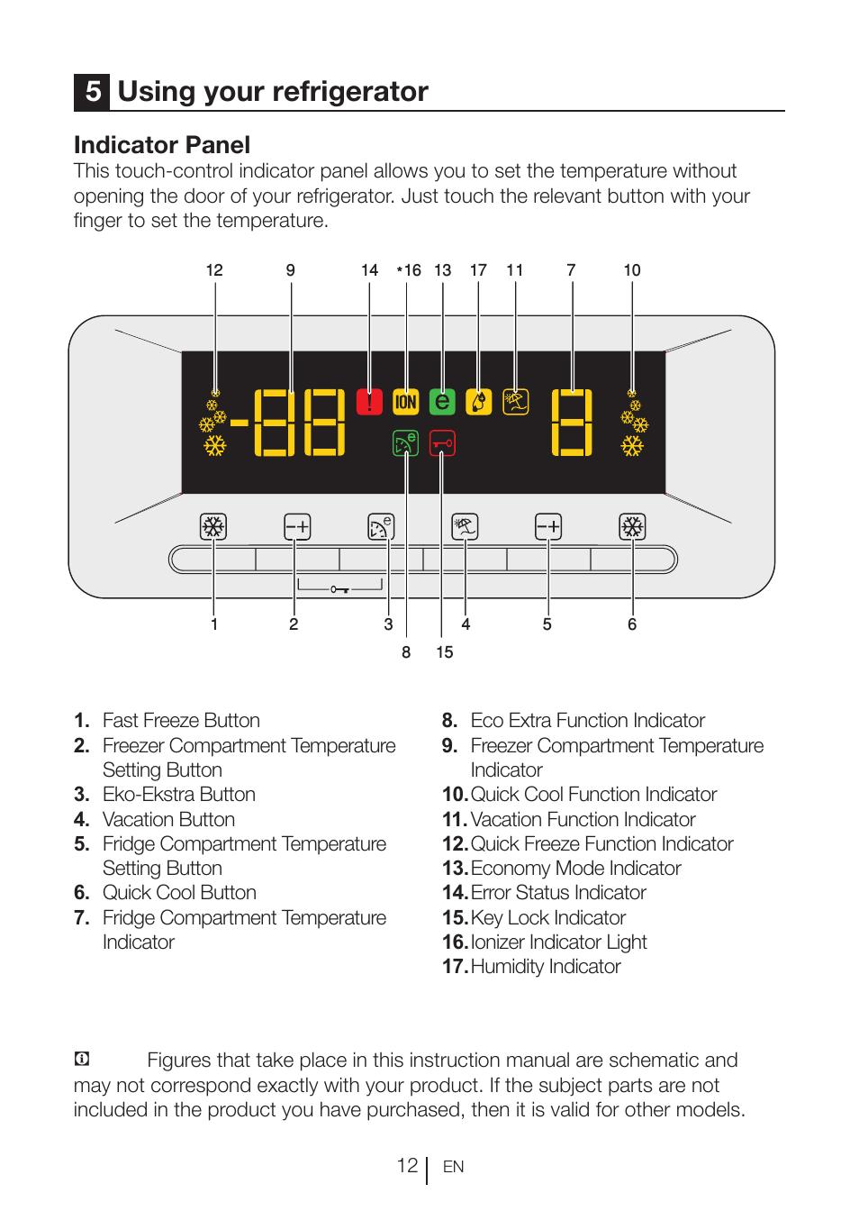 5using your refrigerator indicator panel blomberg knd 9950 x a rh manualsdir com blomberg dishwasher manual seit 1883 Blomberg Kitchens