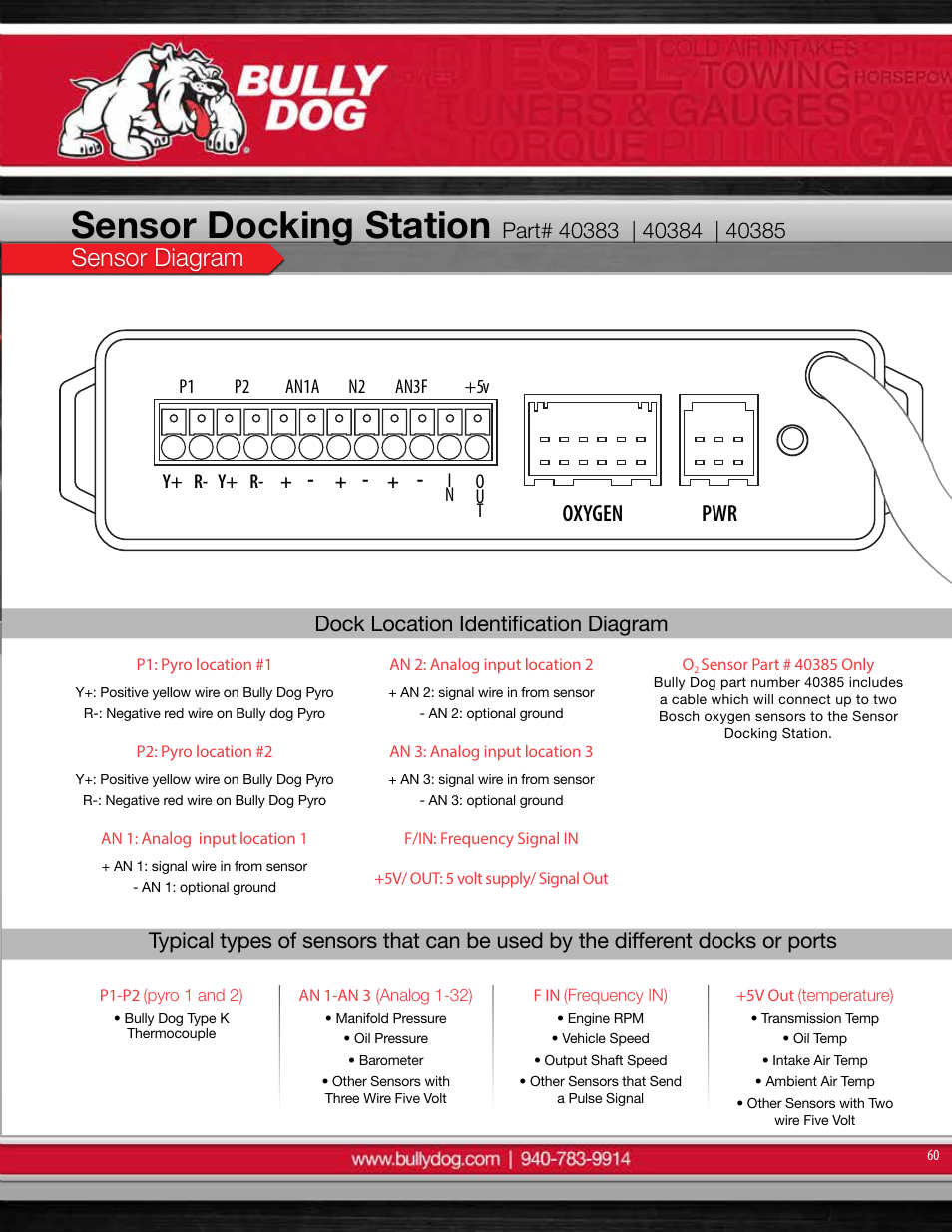 Sensor Docking Station  Sensor Diagram  Pwr Oxygen