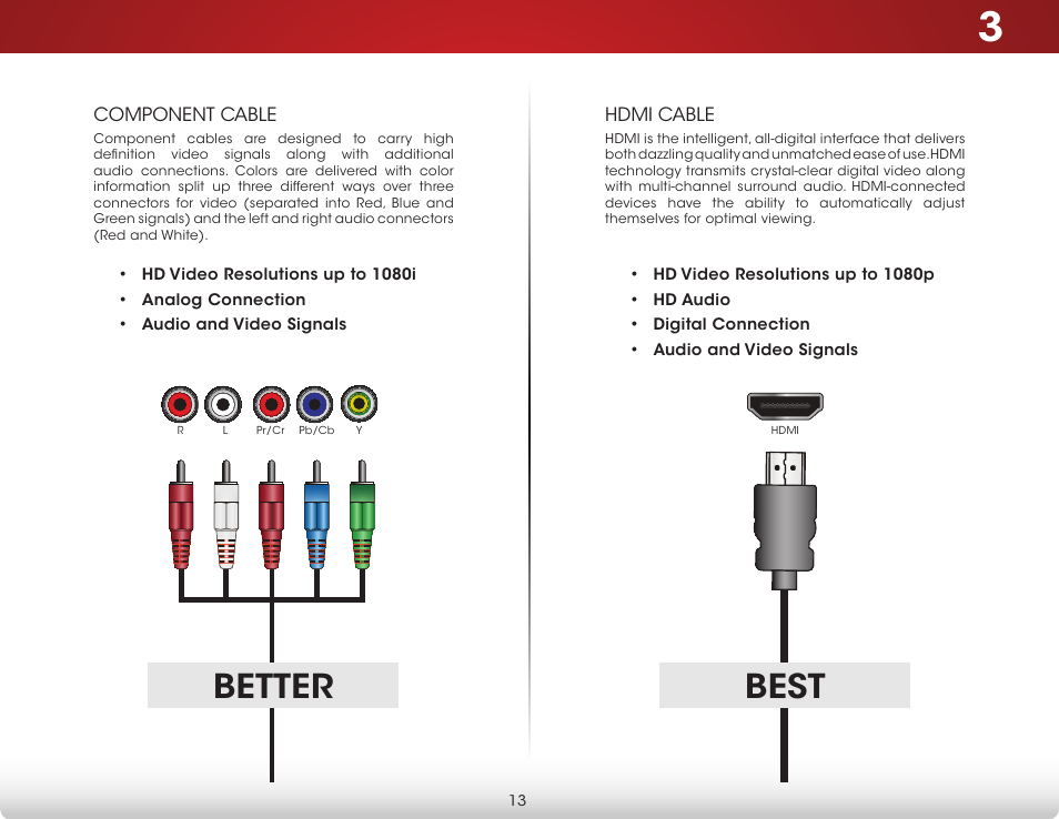 E320 User Manual Best Setting Instruction Guide