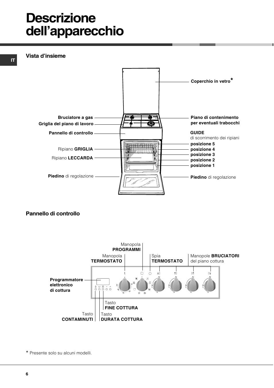 descrizione dell apparecchio hotpoint ariston c 35s p6 r ha user rh manualsdir com primavera p6 user manual huawei p6 user manual