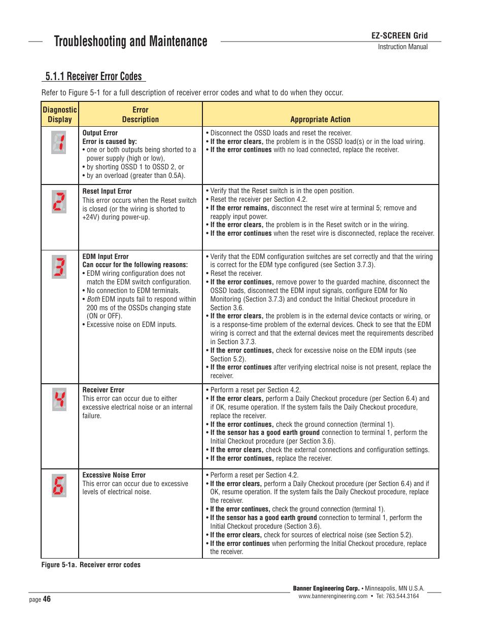 Keyence Light Curtain Error Code 32 Www Myfamilyliving Com
