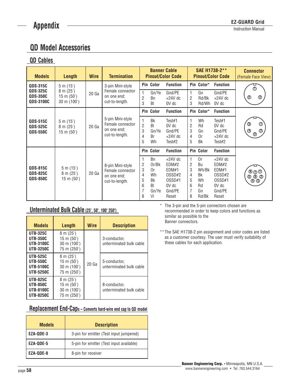 Appendix  Qd Model Accessories  Replacement End