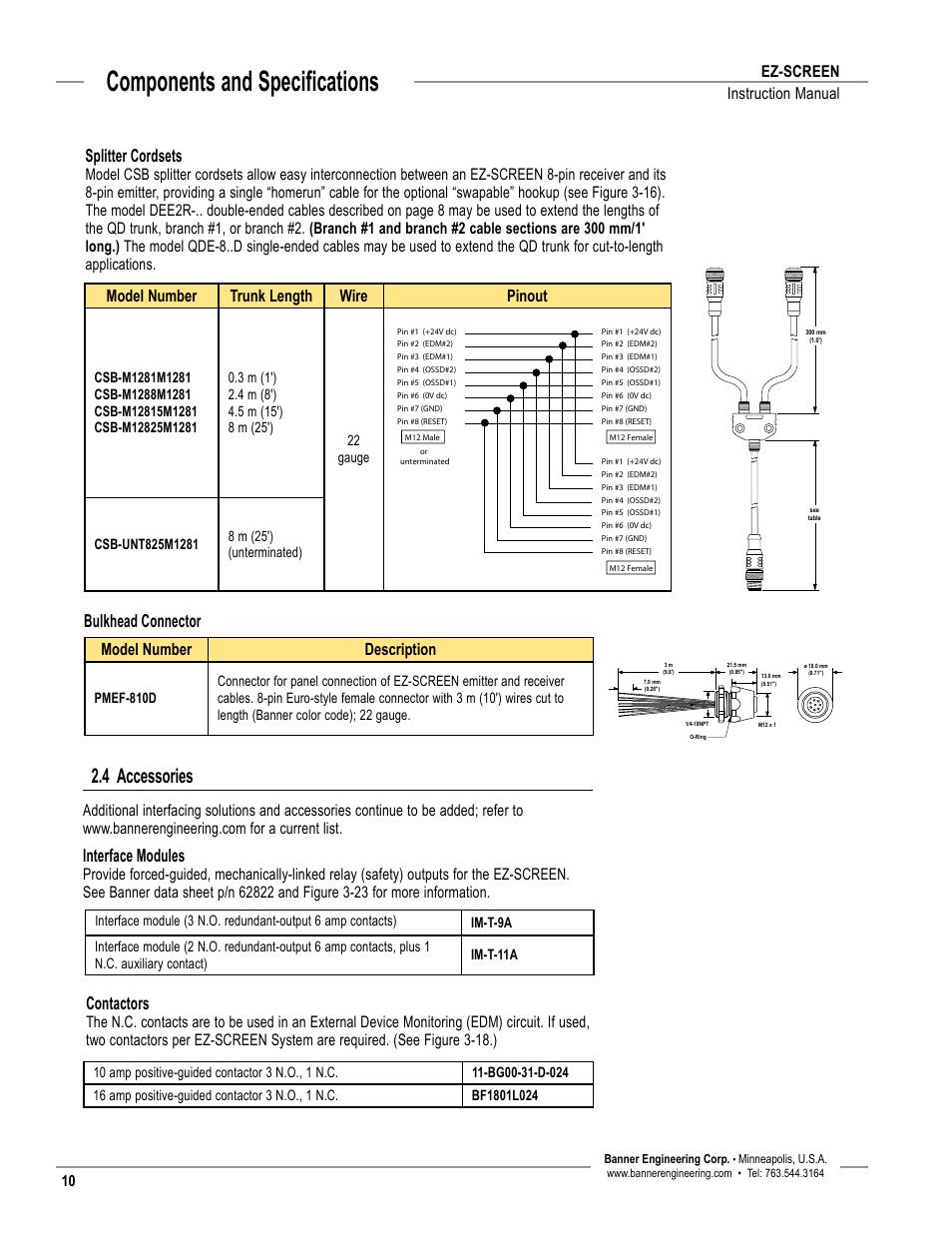 Blizzard Plow Wiring Schematics Block Diagram Explanation Harness Snow 1999 Lights Elsalvadorla Light