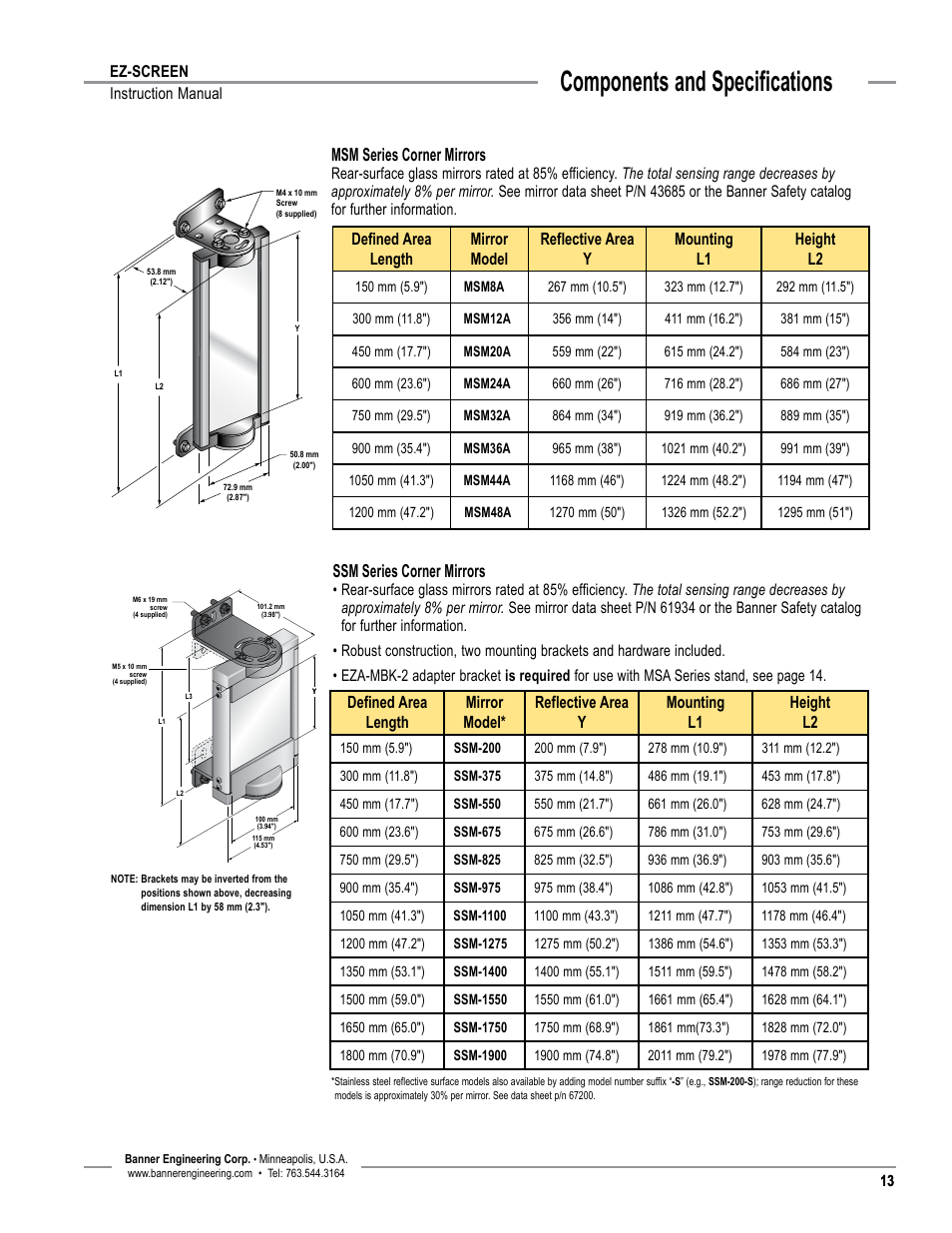 Overview Components And Specifications Msm Series Corner Mirrors