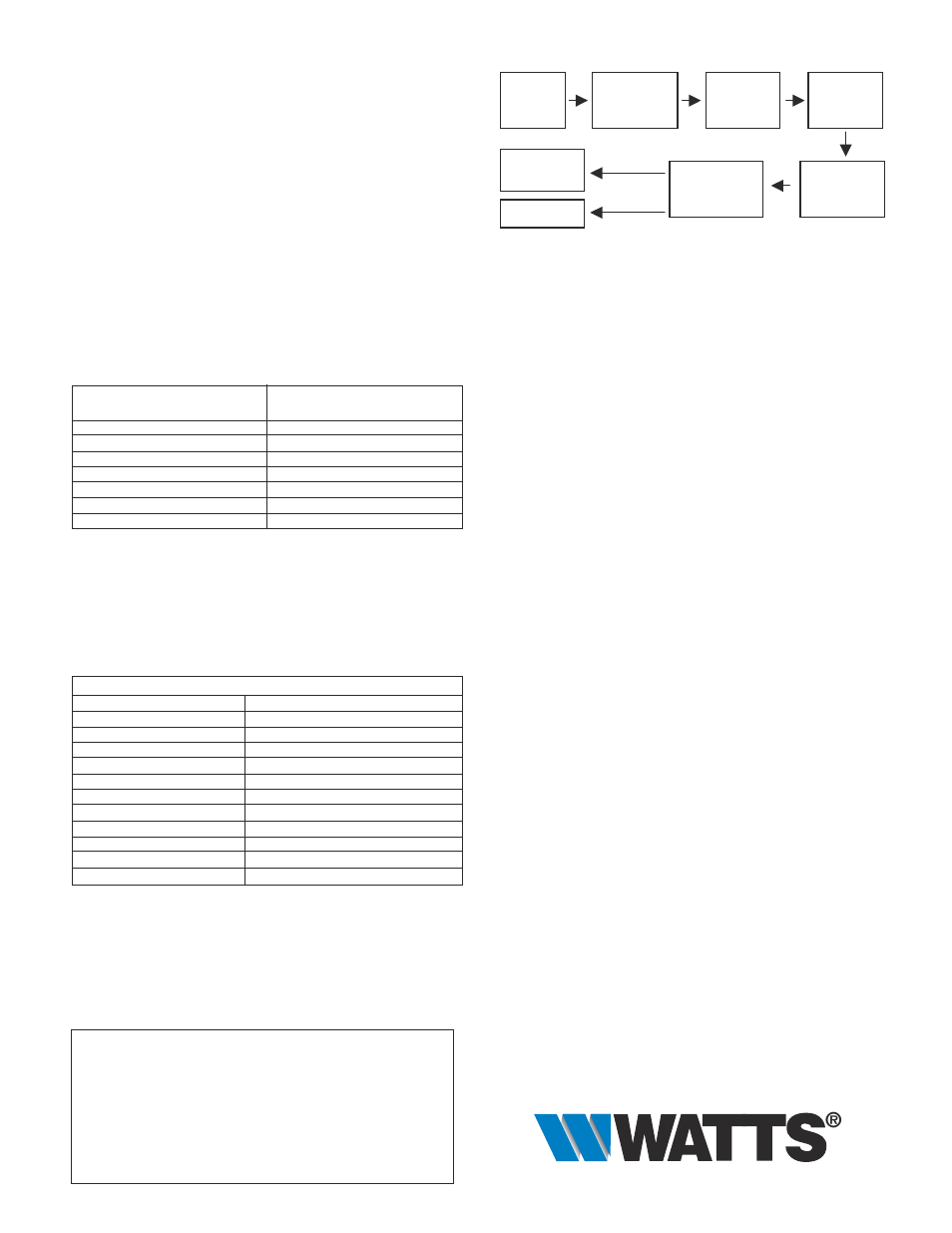 Watts R12-1200-1 User Manual | Page 2 / 2 | Also for: R12