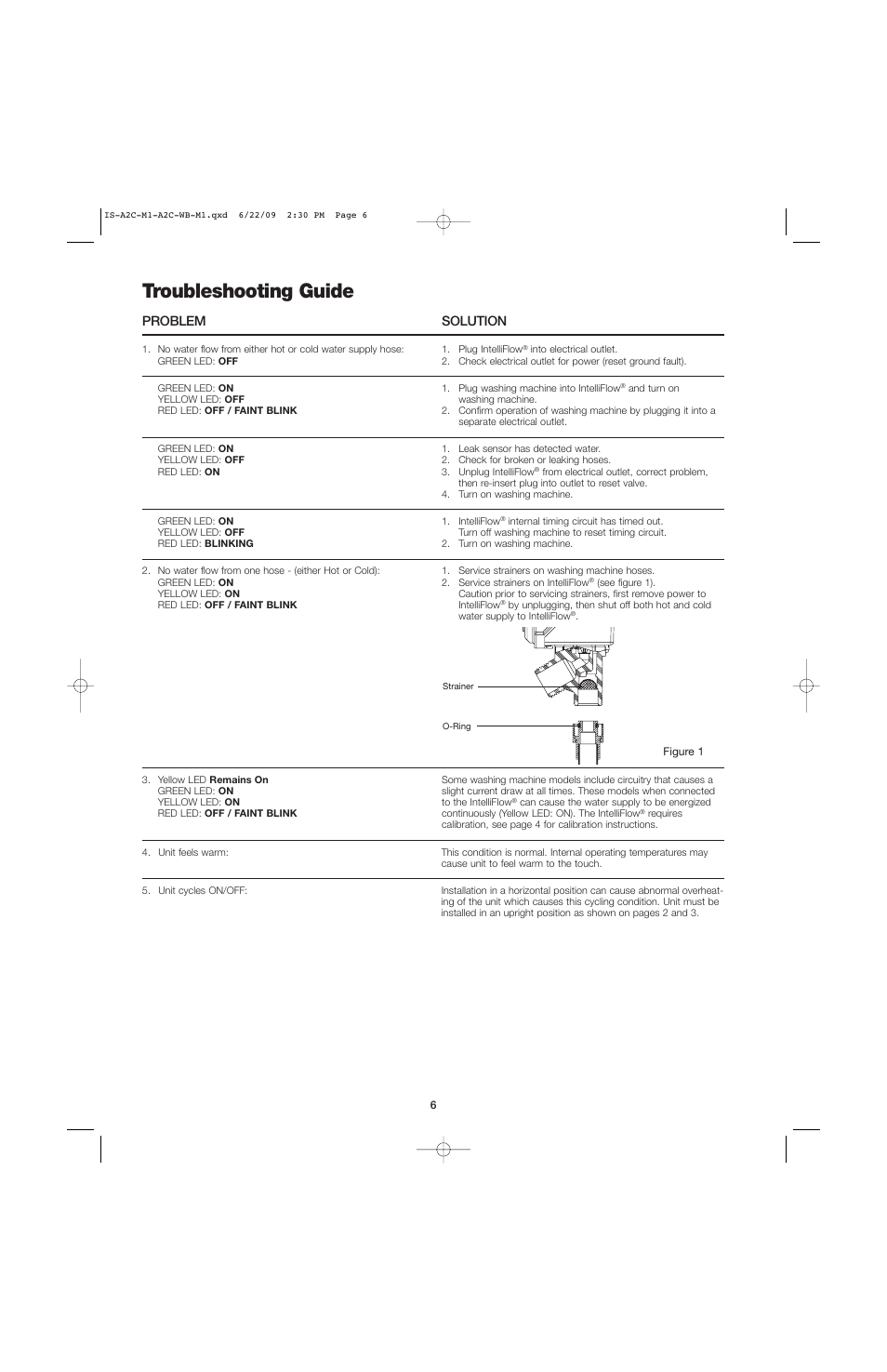 Troubleshooting guide, Problem solution | Watts A2C-WB User