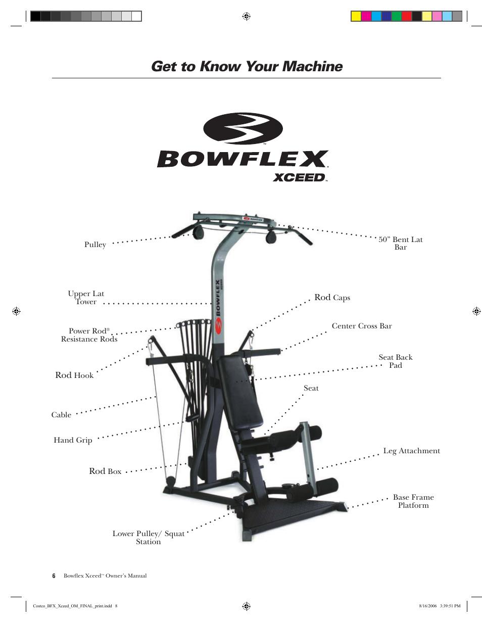 get to know your machine bowflex xceed user manual page 8 84 rh manualsdir com Bowflex Xceed Plus Bowflex Xceed Costco