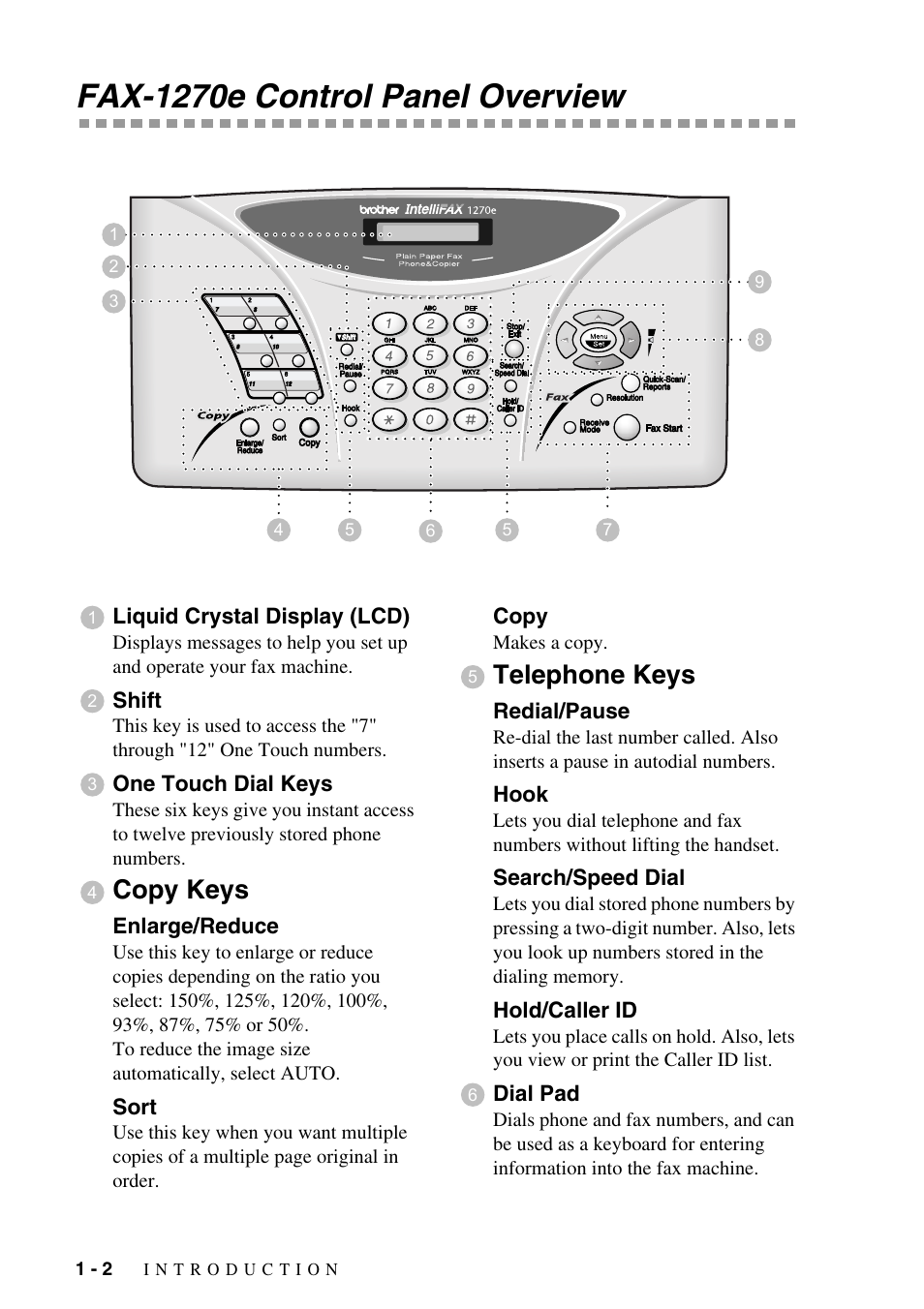 Fax-1270e control panel overview, Fax-1270e control panel overview -2, Copy  keys   Brother IntelliFAX 1270e User Manual   Page 16 / 108