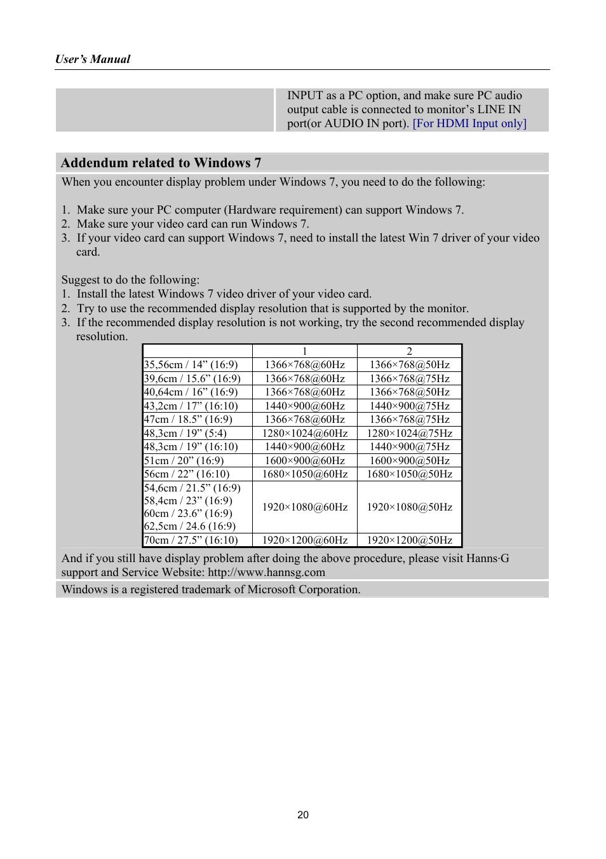 addendum related to windows 7 hanns g hk241 user manual page 20 rh manualsdir com windows 7 user manual free download windows 7 user manual free download